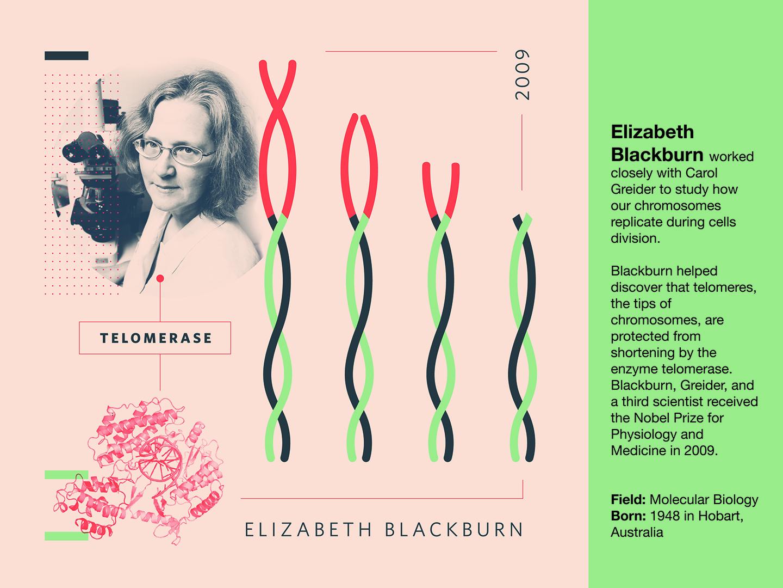 Elizabeth Blackburn